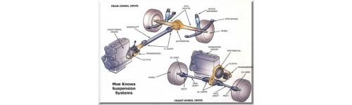 ระบบส่งกำลังรถยนต์ (Powertrain System)