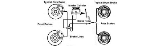 อะไหล่ระบบเบรก [Brake System]