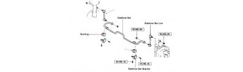 สกรูกันโคลง, ลูกหมากกันโคลง, ยางกันโคลง (Stabilizer Bar Link Repair)